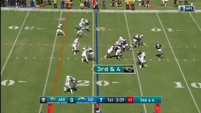 Watch and share Football GIFs and Offense GIFs by dthfootball on Gfycat