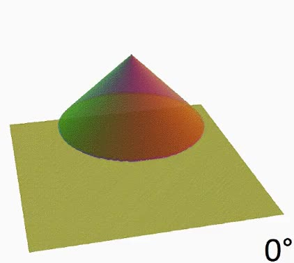 Watch and share 4D Hypercone GIFs on Gfycat