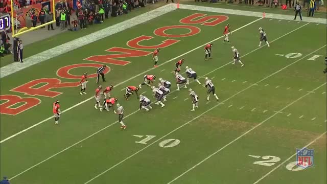 Watch and share Madden GIFs on Gfycat