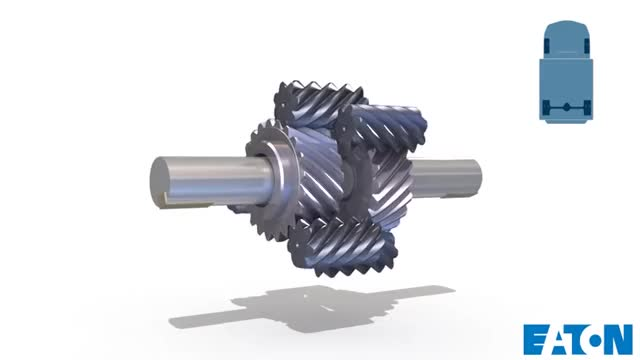 Watch helical lsd GIF on Gfycat. Discover more 4wd 2wd differential, Eaton truetrac, differental, differential, eaton detroit locker, eaton locker, eaton torque control, eaton truetrack, eaton trutrack, engine valves, limited slip, locked differential, locking differential, need traction, posi differential, rockcrawler, summit racing, superchargers, valve lifters GIFs on Gfycat