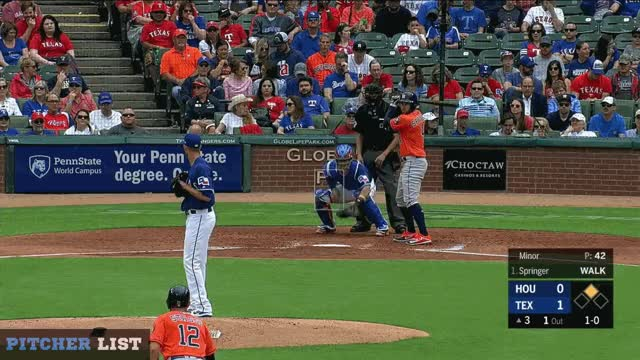 Watch Mike Minor-CB-81calledstr-Springer GIF by @thedongiggity on Gfycat. Discover more related GIFs on Gfycat