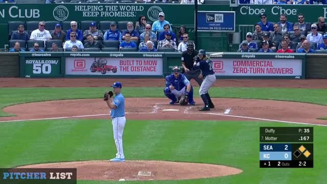 Watch Danny Duffy CB 4-11-18 GIF on Gfycat. Discover more related GIFs on Gfycat
