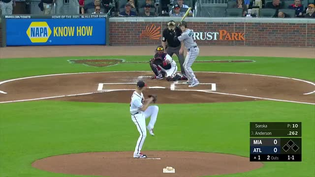 Watch and share Atlanta Braves GIFs and Baseball GIFs by Pitcher Giffer on Gfycat
