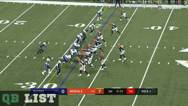 Watch and share Cincinnati Bengals GIFs and Baltimore Ravens GIFs on Gfycat