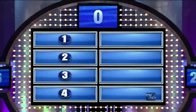 Watch and share Family Feud Wrong Answer GIFs on Gfycat
