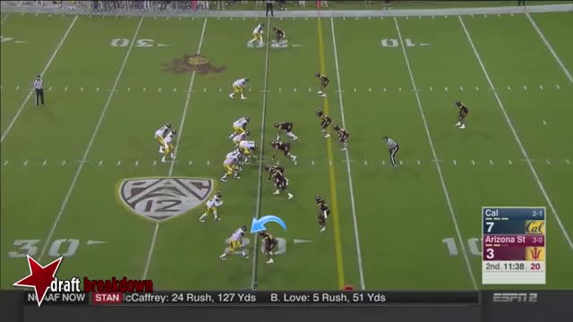Watch and share College Football GIFs and Wide Receiver GIFs on Gfycat