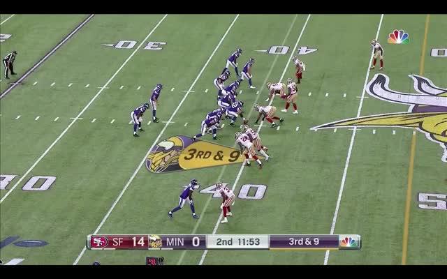 Watch and share Vikings Good Block 1 Vs 49ers GIFs on Gfycat