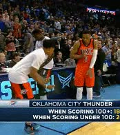 Watch and share Kd Westbrook GIFs on Gfycat