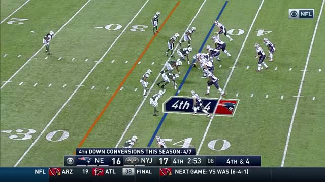 Watch and share Patriots GIFs and Football GIFs on Gfycat