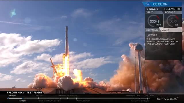 Watch Falcon Heavy Test Flight GIF on Gfycat. Discover more related GIFs on Gfycat