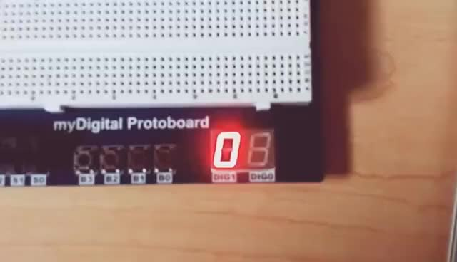 Watch and share Seven Segment Display Pi Message GIFs on Gfycat