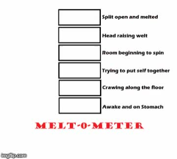 Watch and share Melt-O-Meter Awake Stomach Blink GIFs on Gfycat