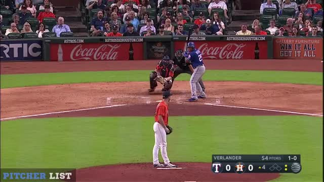 Watch Justin Verlander CU99 5-11-18 GIF on Gfycat. Discover more West Indies GIFs on Gfycat