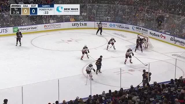Watch and share Anaheim Ducks GIFs and Hockey GIFs on Gfycat