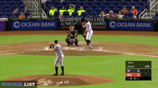 Watch and share Pitcher Database GIFs and Miami Marlins GIFs on Gfycat
