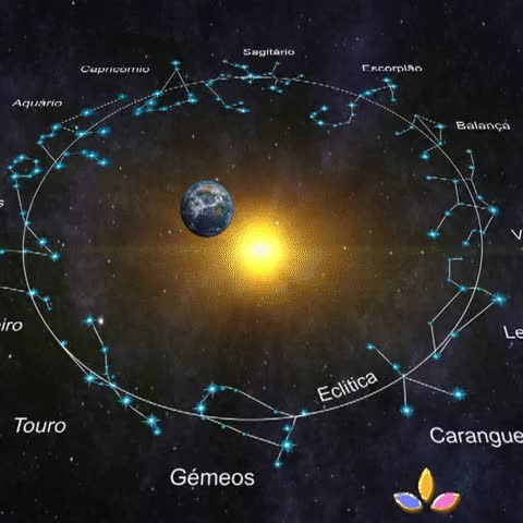 Watch and share Astrology GIFs and Universe GIFs on Gfycat