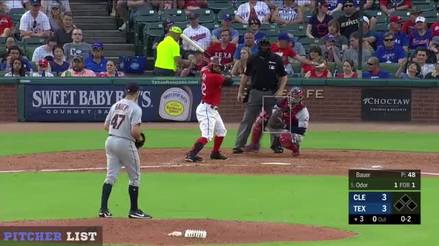 Watch and share Cleveland Indians GIFs and Texas Rangers GIFs on Gfycat