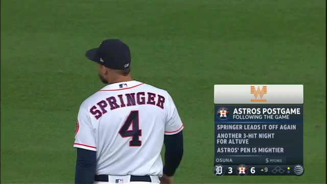 Watch and share Houston Astros GIFs on Gfycat