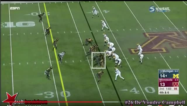 Watch and share Campbell Rushing GIFs by Cover 1 on Gfycat