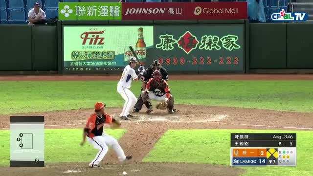 Watch and share Baseball GIFs by CPBL STATS on Gfycat