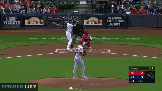 Watch Jack-Flaherty-CB-76calledstrike-Yelich GIF by @thedongiggity on Gfycat. Discover more related GIFs on Gfycat
