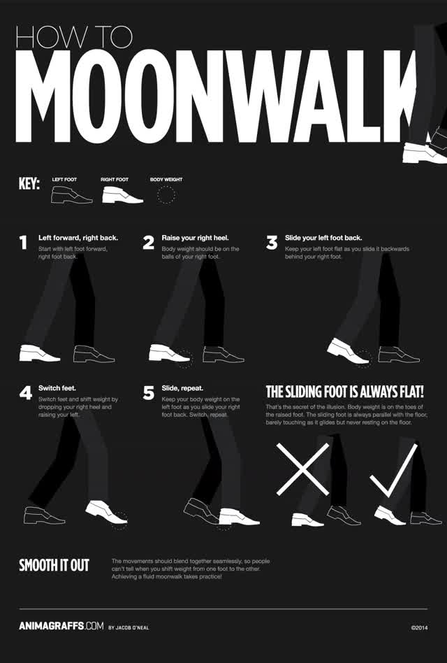Watch and share Moonwalk GIFs on Gfycat