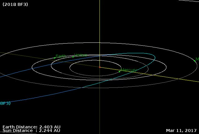 Watch Asteroid 2018 BF3 - Close approach January 19, 2018 - Orbit diagram GIF by The Watchers (@thewatchers) on Gfycat. Discover more asteroid, earth, flyby GIFs on Gfycat