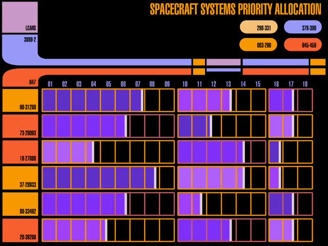 Watch Spacecraft Systems Priority Allocation GIF by @chaosoverfiend on Gfycat. Discover more Star Trek GIFs on Gfycat