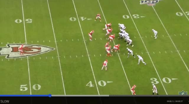 Watch and share Tyrann Vs Oakland GIFs by mellinger on Gfycat