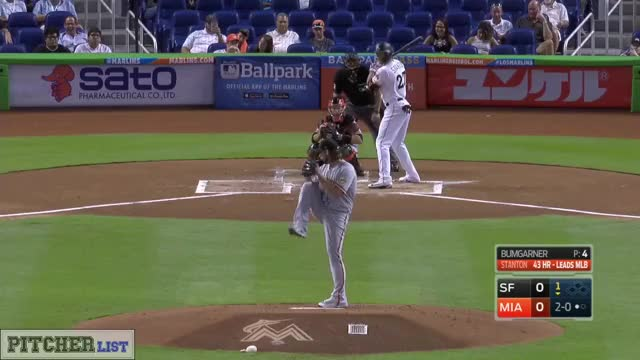 Watch and share Madison Bumgarner CT 2017 GIFs on Gfycat