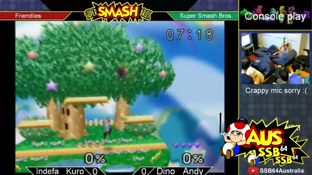 Watch Stream Highlights no.1 GIF by @indefa on Gfycat. Discover more smash, ssb64, super smash bros. GIFs on Gfycat