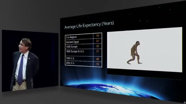 Watch and share Singularity GIFs and Futurology GIFs on Gfycat