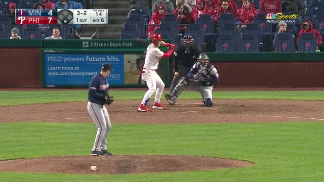 Watch and share Minnesota Twins GIFs and Baseball GIFs on Gfycat