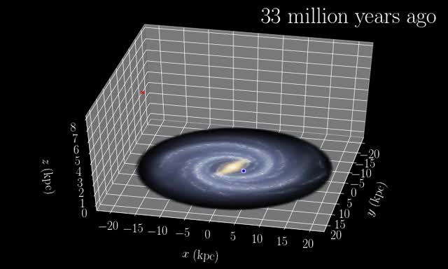 Watch and share U-m-researchers-confirm-massive-hyper-runaway-star-ejected-from-the-milky-way-disk-EJECTED-STAR GIFs on Gfycat