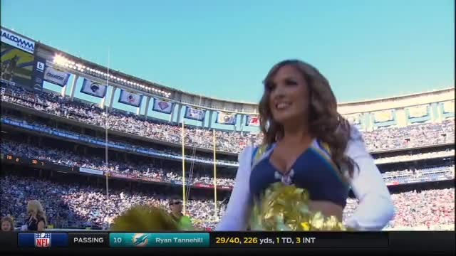 Watch and share Los Angeles GIFs and Lachargers GIFs by NFL Cheerleaders on Gfycat