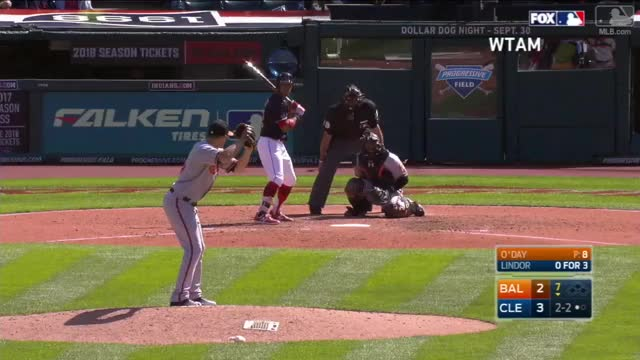 Watch and share Lindor's Solo Home Run GIFs on Gfycat