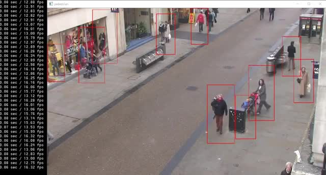 Watch and share Pedestrian Detection Using Hog+svm GIFs on Gfycat