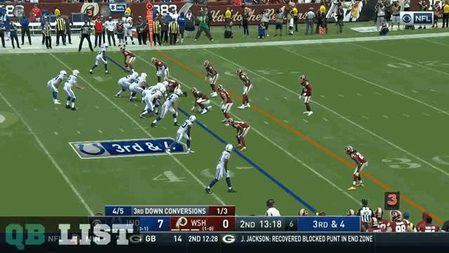 Watch Luck INT GIF on Gfycat. Discover more football GIFs on Gfycat