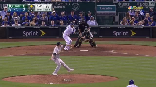 Watch and share Hahn Ks Change, Curve, Sinker GIFs by alexhall on Gfycat