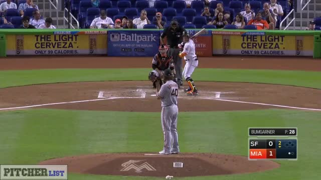 Watch and share Madison Bumgarner CH 2017 GIFs on Gfycat