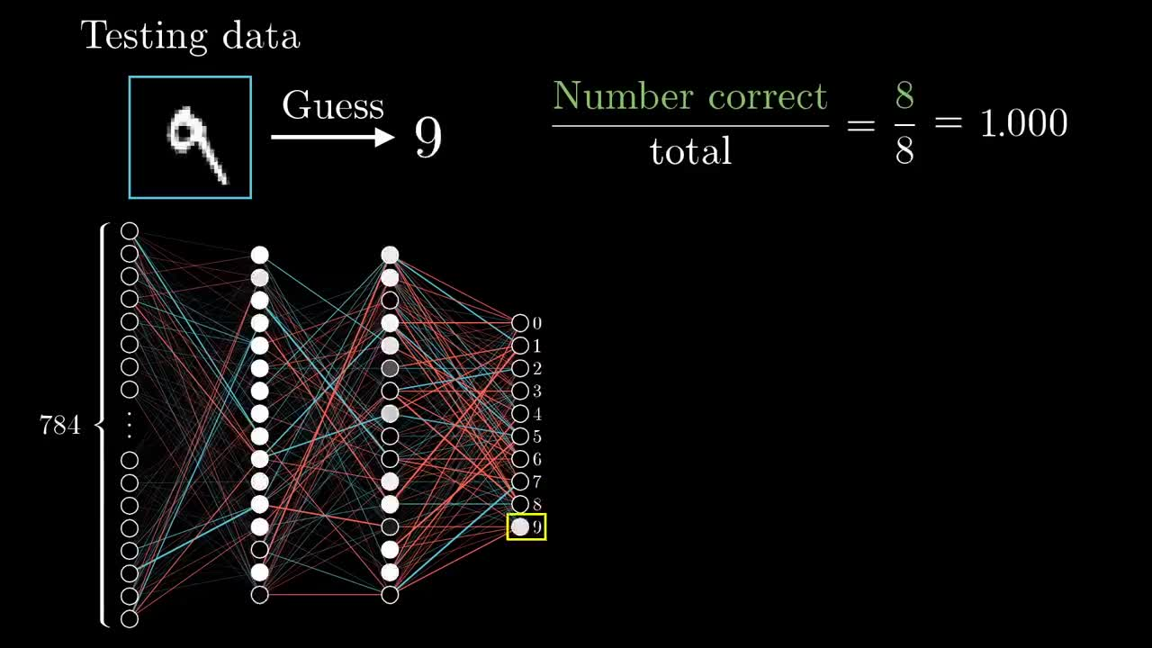 Gradient Descent How Neural Networks Learn Deep Learning Chapter 2