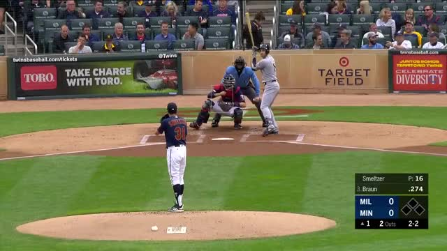 Watch and share Milwaukee Brewers GIFs and Minnesota Twins GIFs on Gfycat