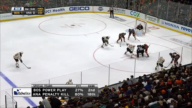 Watch and share Anaheim Ducks GIFs and Boston Bruins GIFs by Beep Boop on Gfycat