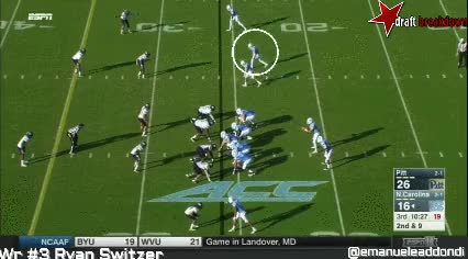 Watch and share Switzer4 (YAC Over The Middle, Of Course) GIFs by Ryan on Gfycat