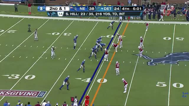 Watch and share Detroit Lions GIFs and Football GIFs by oo0shiny on Gfycat
