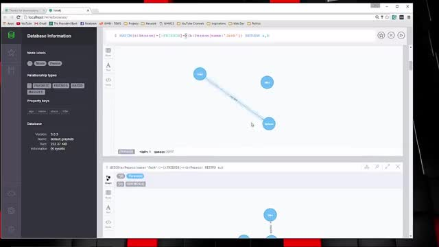 Watch Neo4j Graph Database & Cypher GIF on Gfycat. Discover more cypher, neo4j, nosql GIFs on Gfycat
