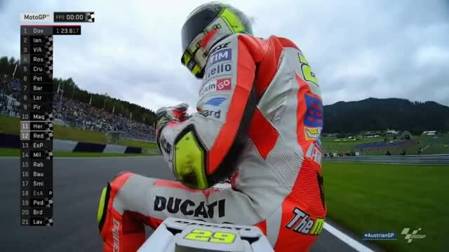 Watch and share Austriangp GIFs and Motogp GIFs by sasonn on Gfycat