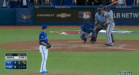 Watch and share Roberto Osuna Strikeout GIFs by jsulliv6 on Gfycat