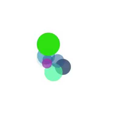 Watch Processing: Object-Oriented ProgrammingMade some sweet gifs  GIF on Gfycat. Discover more AUT, BCT, Processing, bouncing, circles, coding, creativetechnologies, experimentation, gif, java, object oriented programming, programming GIFs on Gfycat