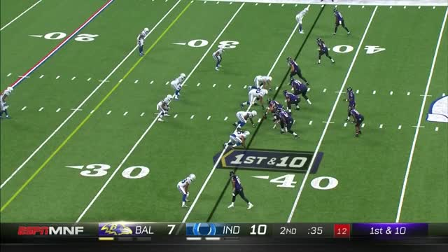 Watch and share Nfl 2018 Preseason GIFs and Nfl Condense Game GIFs on Gfycat